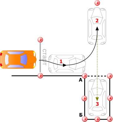 Инструкция по пользованию тахографом с карточкой водителя