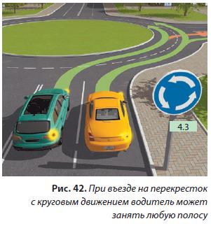 почему Круговое движение правила дорожного движения предупреждение